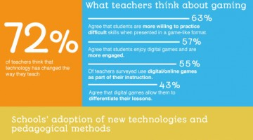 Tech in the Classroom Overview