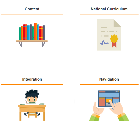 Curriculum Based Apps