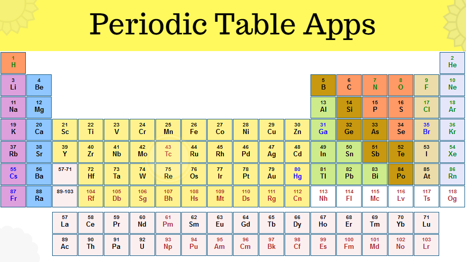 5 Best Periodic Table Apps