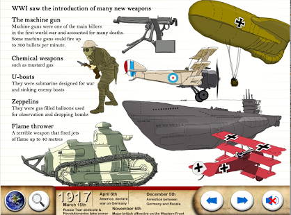 World War One - WW1 For Kids