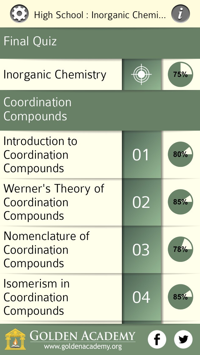 High School : Inorganic Chemistry App - 2