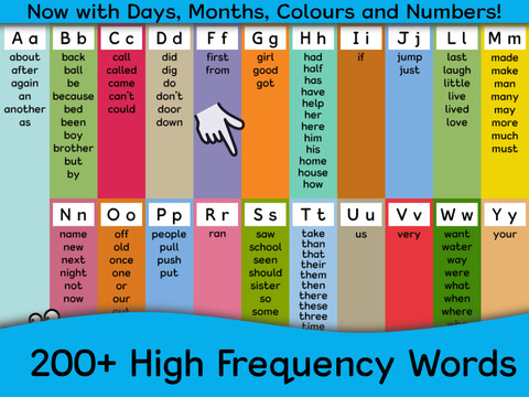 Foundation Key Words - Over 200 Sight Words and Games for Learning to Read-1