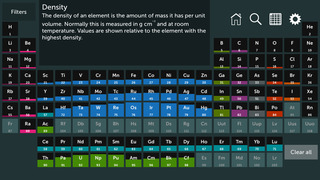 Periodic table review educational app store periodic table app 4 urtaz Image collections