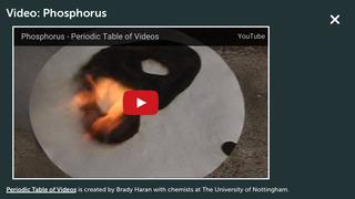 Periodic Table-5