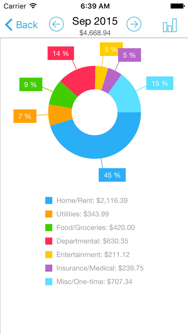 HomeBudget with Sync-3