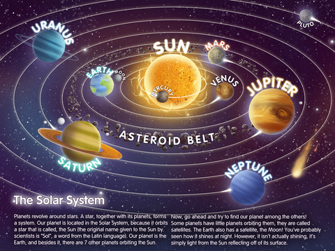 Planet Earth HD. Interactive Book for Kids. Geography, Animals and Science.-1