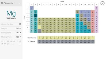 Physics Chemistry Maths Formulas: Formula MAX App - 3