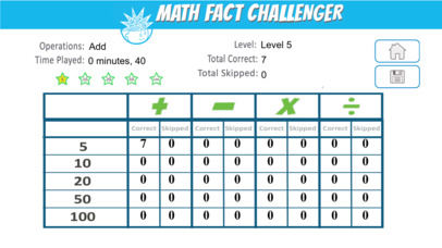 Math Fact Challenger App - 5