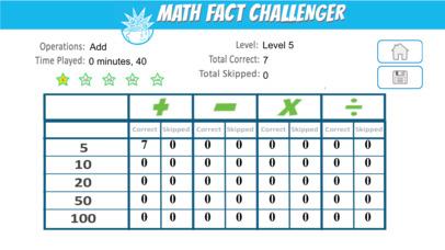 Math Fact Challenger-5