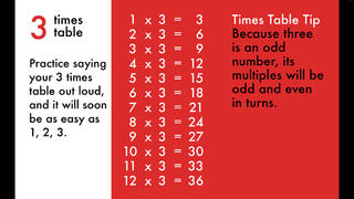 10 Minutes a Day Times Tables-5