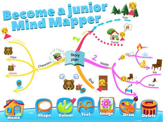 iMindMap Kids