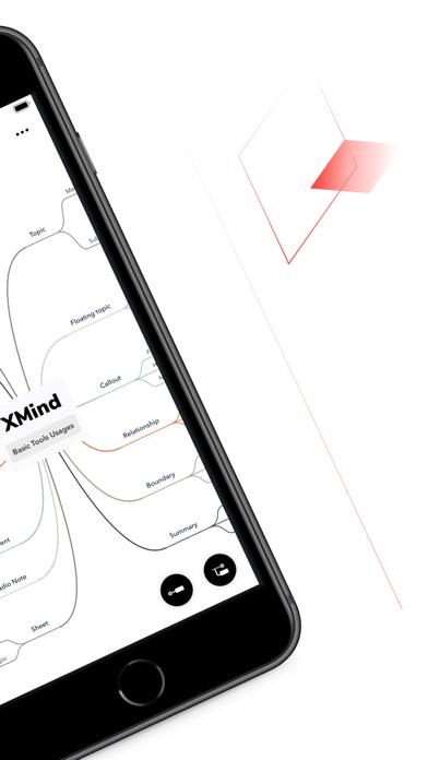 XMind: Mind Map