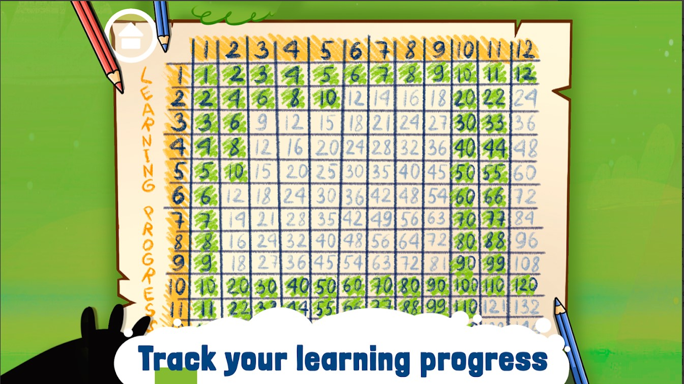 Engaging Times Tables