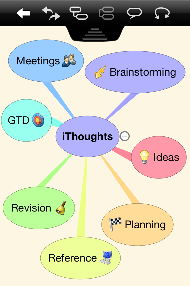 iThoughts (mindmapping)-1