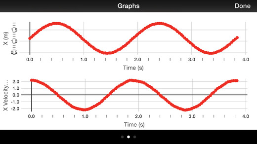 Vernier Video Physics App - 2