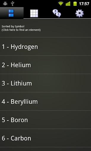 Periodic Droid-1