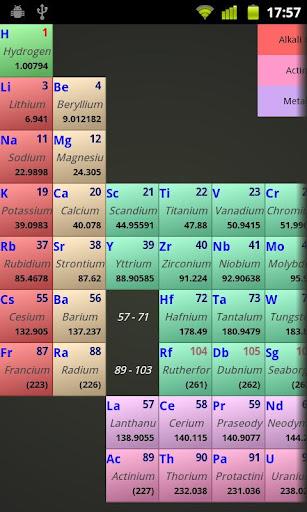 Periodic Droid App - 2