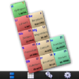 Periodic Droid App - 3