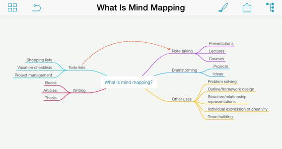MindNode App - 1