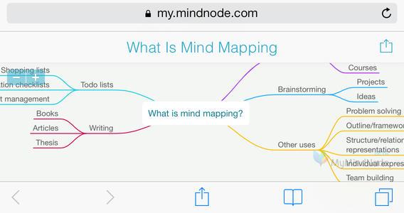 MindNode App - 5