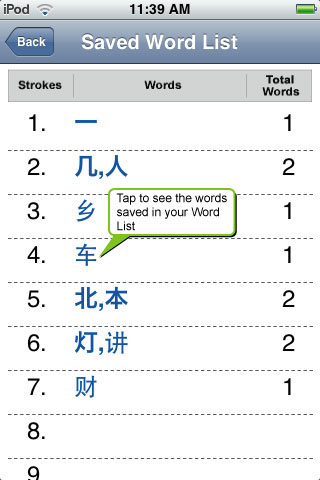 PandaWords Chinese Writing for Beginners Level 1-4