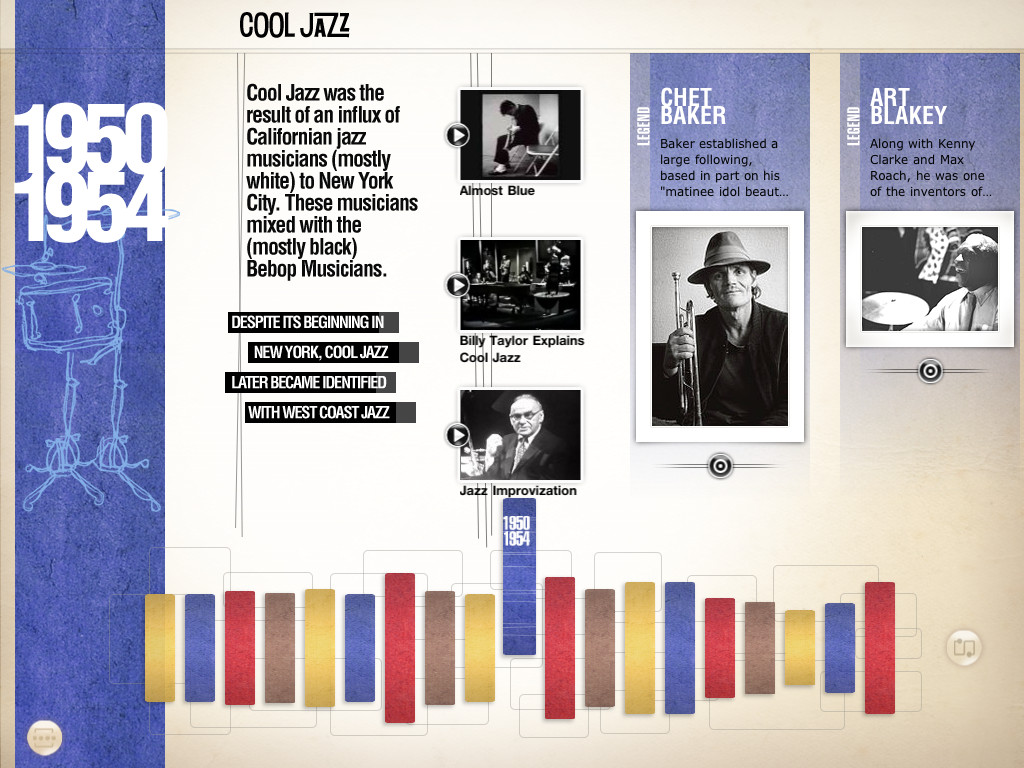 The History of Jazz - an interactive timeline App - 2