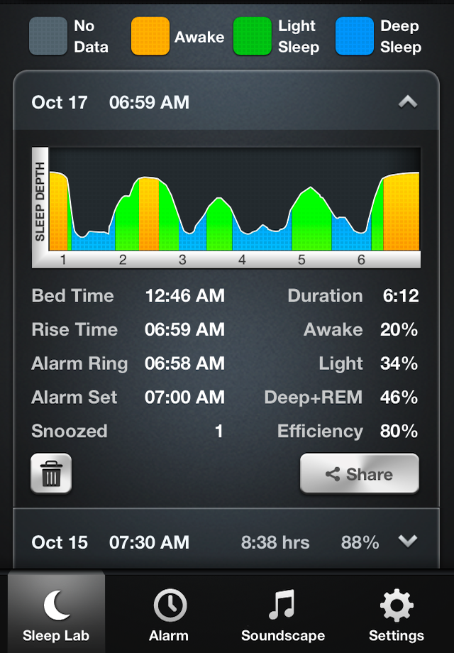 Sleep Time+  Alarm Clock and Sleep Cycle Analysis with Soundscape for Health and Fitness-1