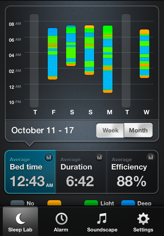 Sleep Time+  Alarm Clock and Sleep Cycle Analysis with Soundscape for Health and Fitness-3