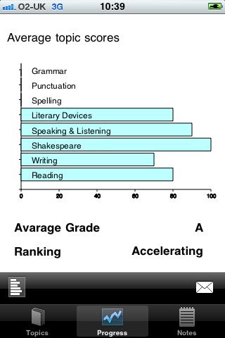 rAPPidRevise GCSE English Language-5