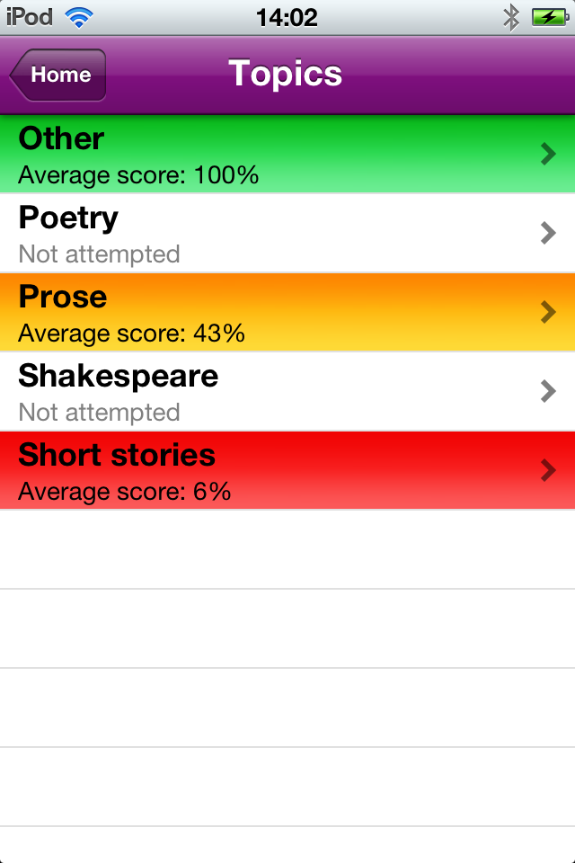 I Am Learning: GCSE English Literature App - 2