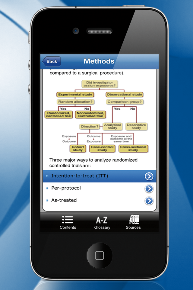 Clinical Reprint  Educator App - 2