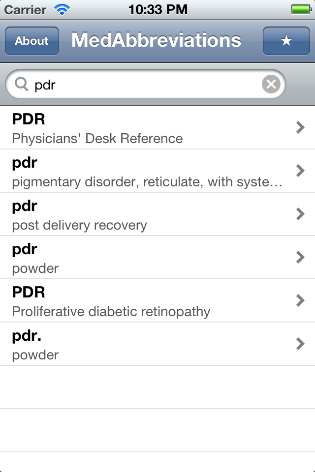 MedAbbreviations: Medical Abbreviations Reference App - 2
