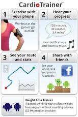 Noom CardioTrainer App - 1