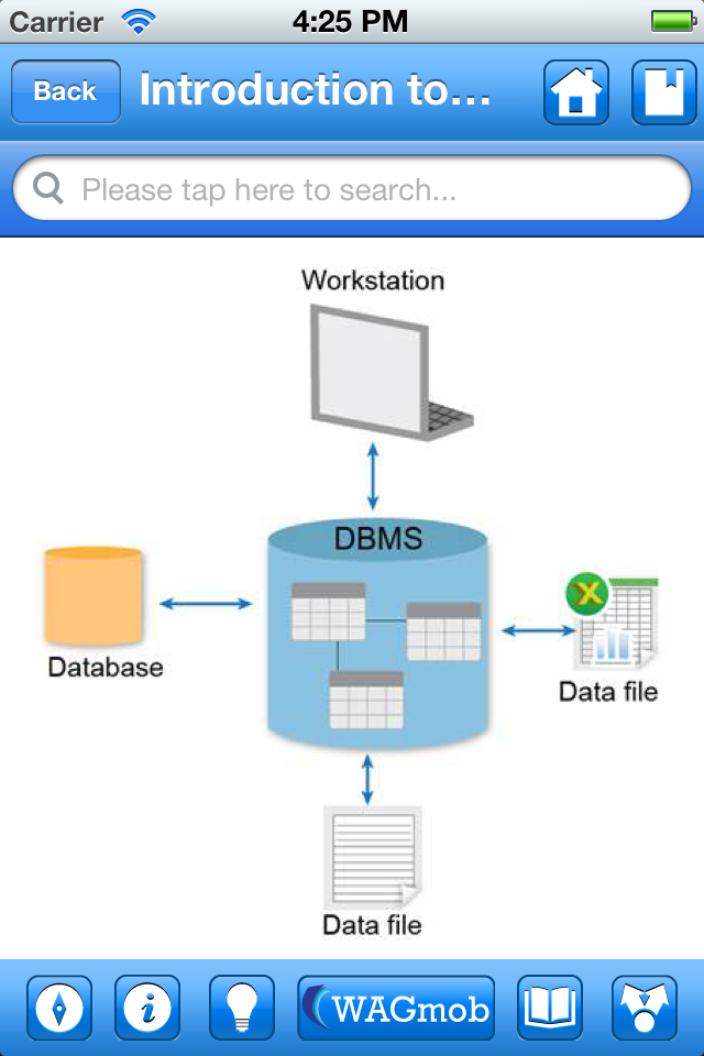DBMS & Computer Science by WAGmob App - 2