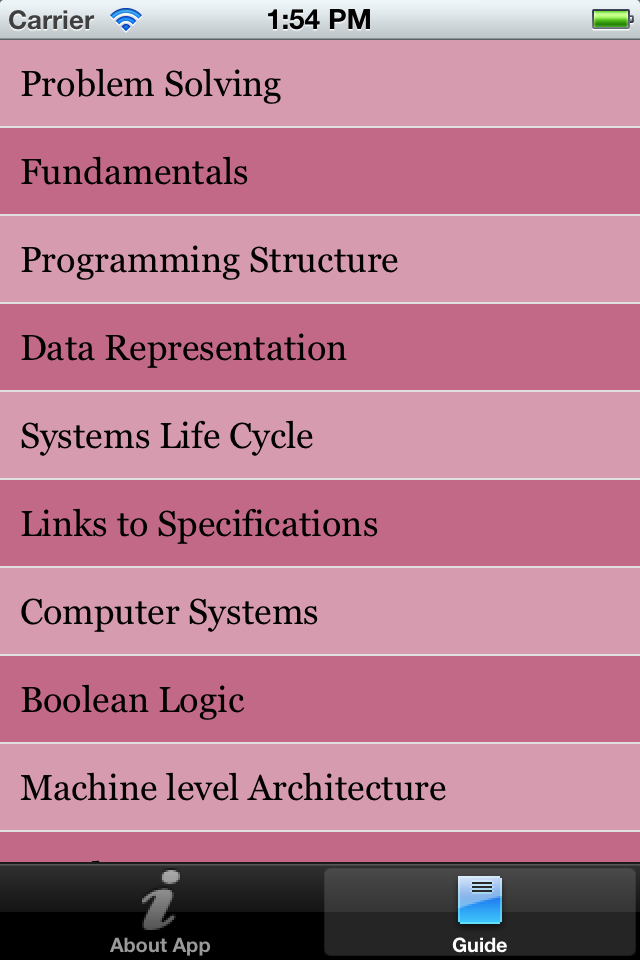 AS Level Computing-2