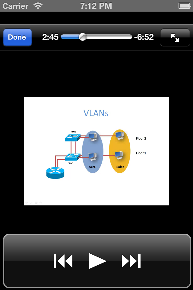 NovaExam for CCNA Exam-4