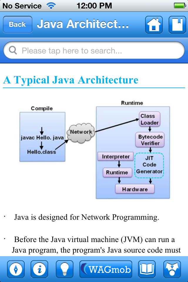 Java Programming for Beginners by WAGmob App - 1