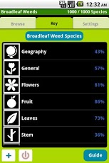 1,000 Weeds of North America-2