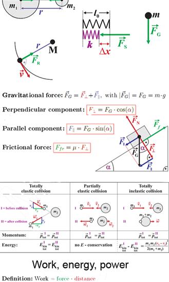 Physics Formulary-3