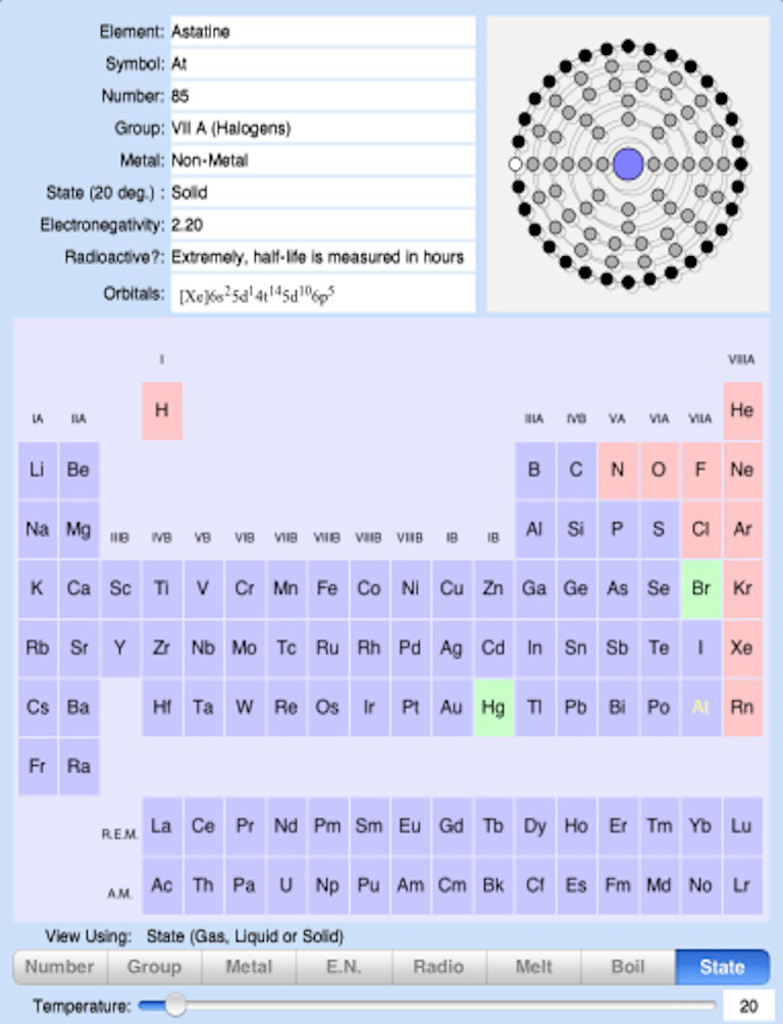 Periodic Table of the Elements-2