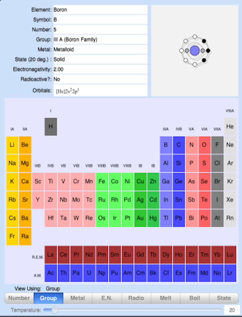 Periodic Table of the Elements-5