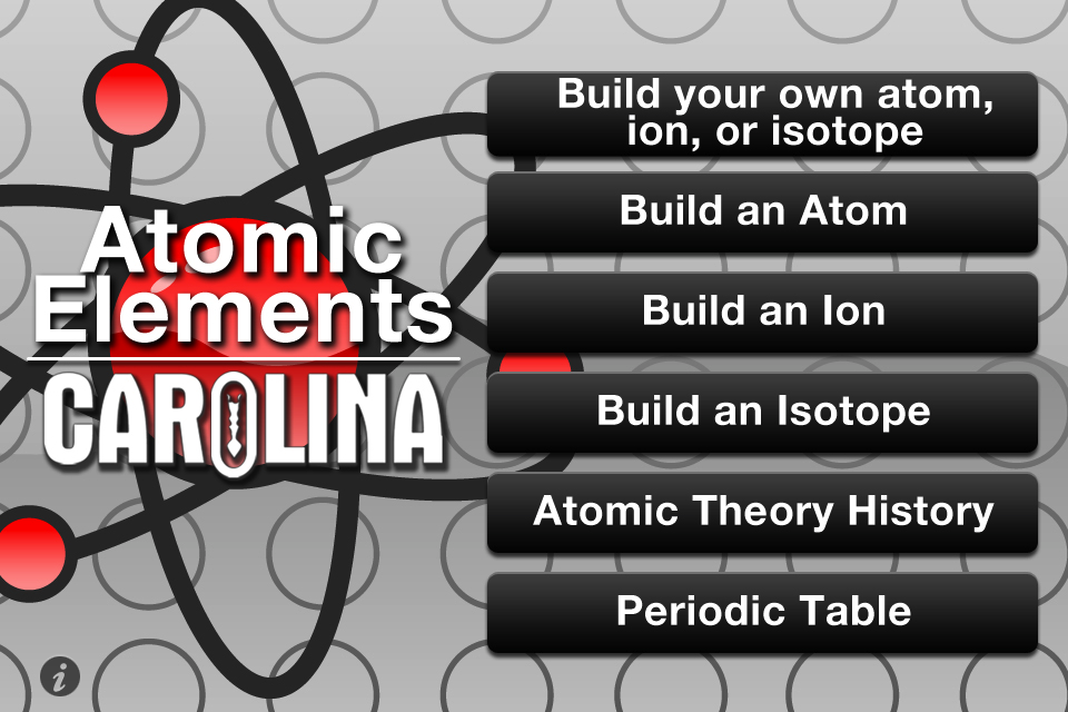 Building Atoms, Ions, and Isotopes-1