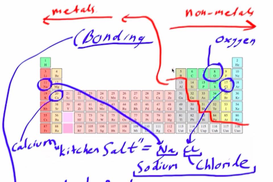 Chemistry Exam Tutor - Part 1-1