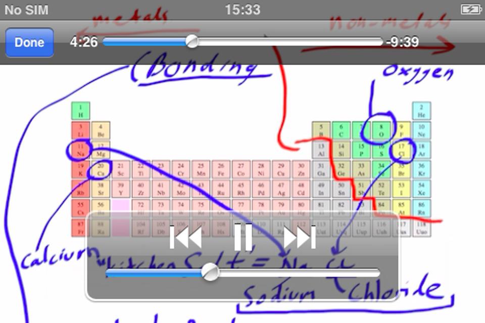 Chemistry Exam Tutor - Part 1-2