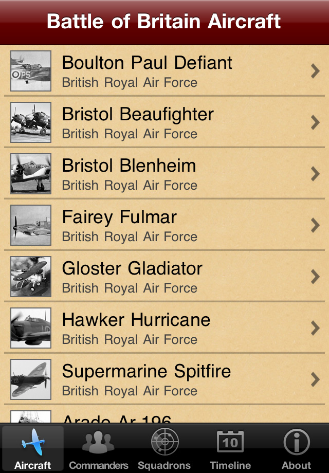 Battle of Britain - Churchill