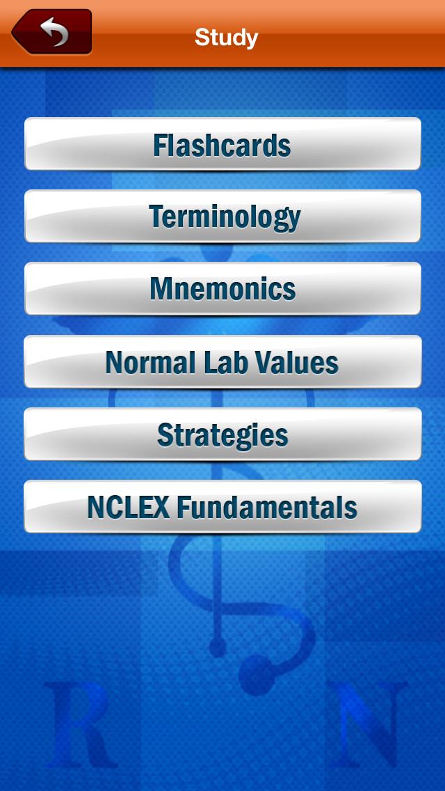 NCLEX Mastery App - 2