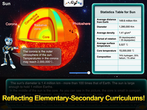 Exploring the Solar System-3