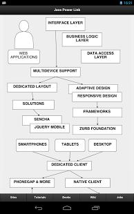 Java Power Link-2