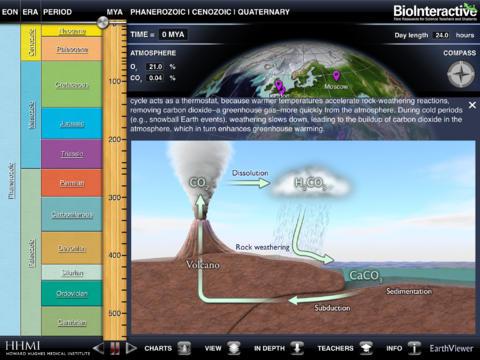 EarthViewer-2