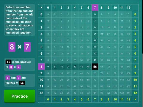 Multiplication - Daydream Education-1